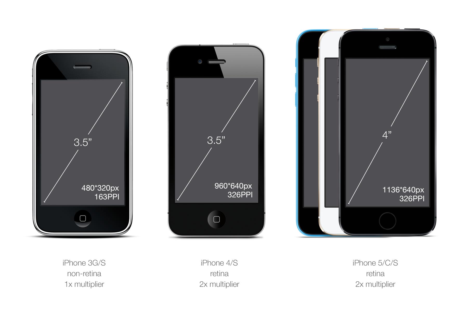 designer s guide to dpi rh sebastien gabriel com iPod 3G Specs Adapter for iPod Touch 3G